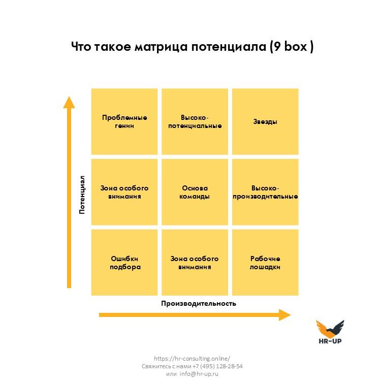 Математическая девушка модель оценки эффективности работы стиль на работу девушки